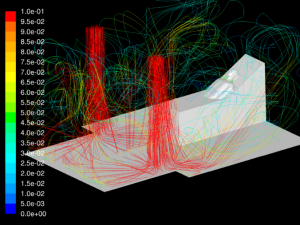 Figure 5. Room Ventilation Streamlines